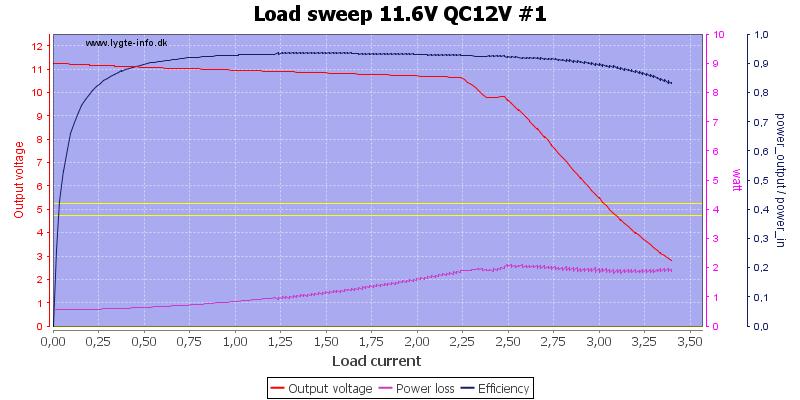Load%20sweep%2011.6V%20QC12V%20%231