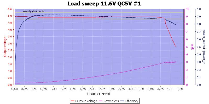 Load%20sweep%2011.6V%20QC5V%20%231