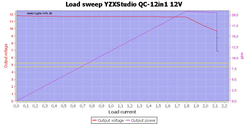 YZXStudio%20QC-12in1%2012V