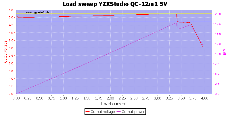 YZXStudio%20QC-12in1%205V
