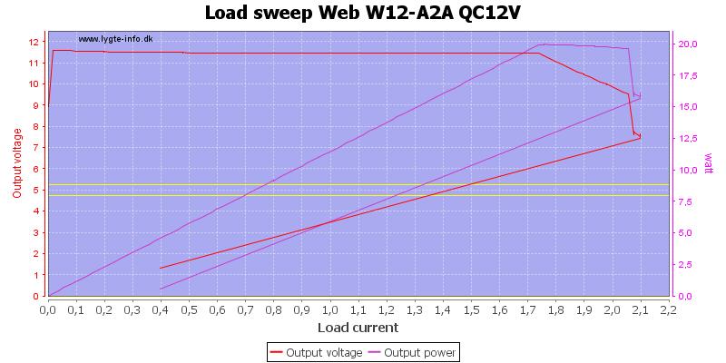 Web%20W12-A2A%20QC12V