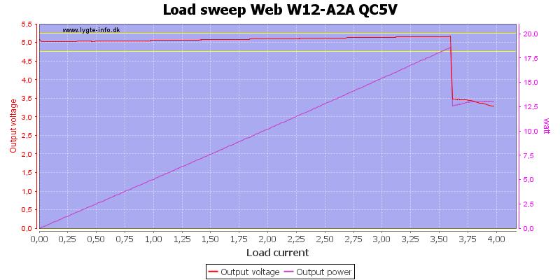 Web%20W12-A2A%20QC5V