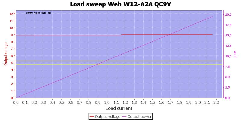Web%20W12-A2A%20QC9V