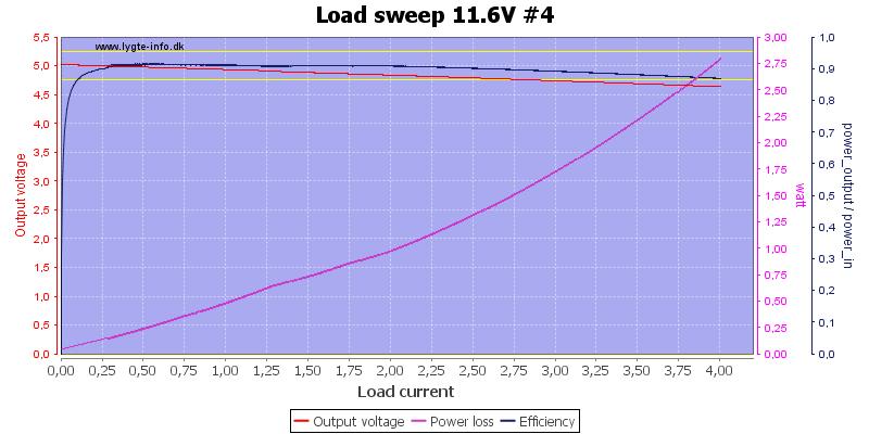 Load%20sweep%2011.6V%20%234