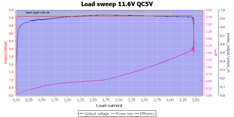 Load%20sweep%2011.6V%20QC5V