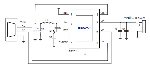 IP6525Ts