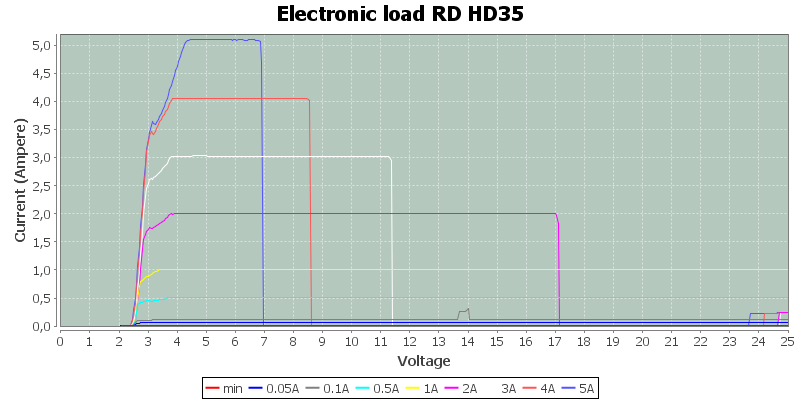 Electronic%20load%20RD%20HD35