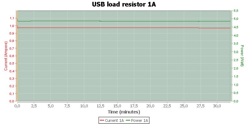 USB%20load%20resistor%201A