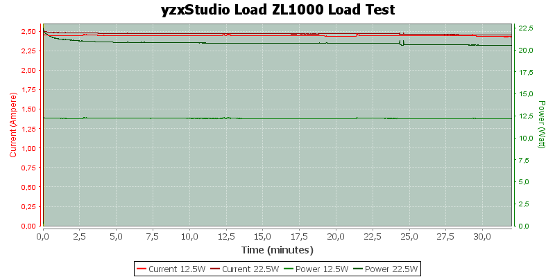 yzxStudio%20Load%20ZL1000%20Load%20Test