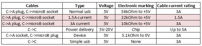 USB-C%20resistor