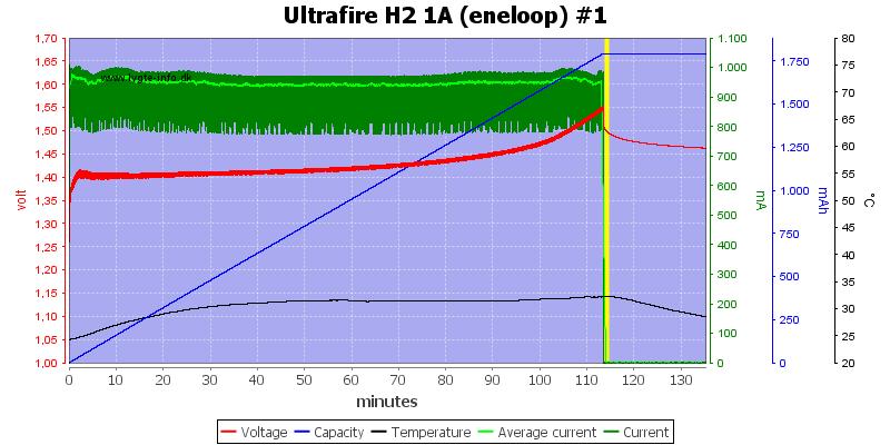 Ultrafire%20H2%201A%20%28eneloop%29%20%231