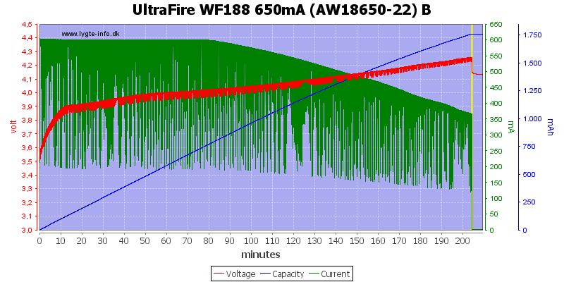 UltraFire%20WF188%20650mA%20%28AW18650-22%29%20B