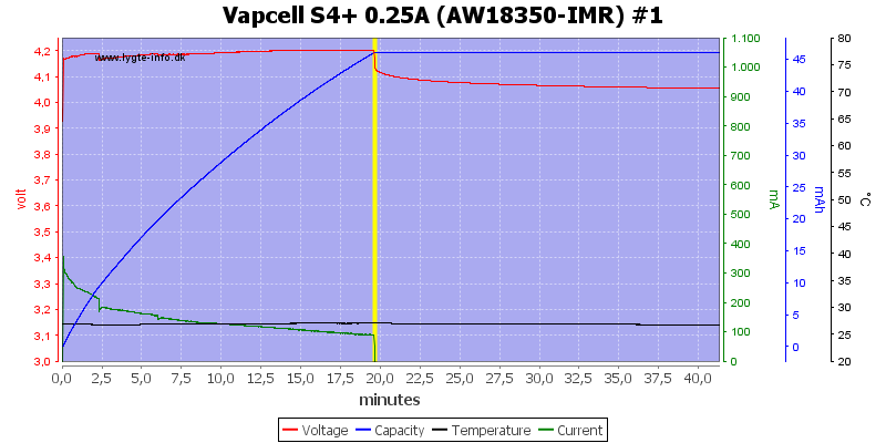 Vapcell%20S4%2B%200.25A%20%28AW18350-IMR%29%20%231