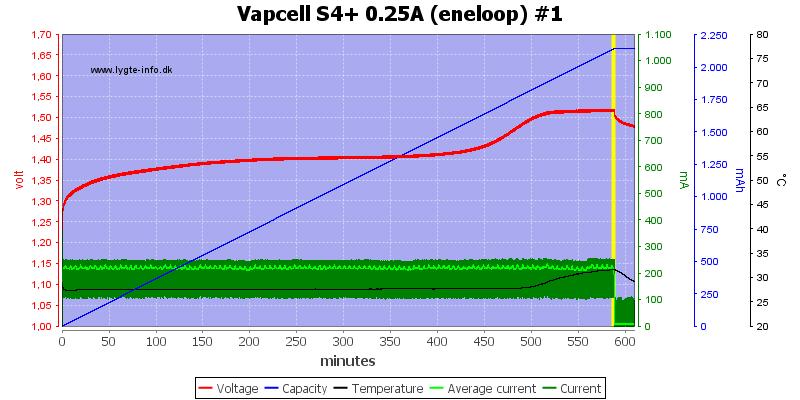 Vapcell%20S4%2B%200.25A%20%28eneloop%29%20%231