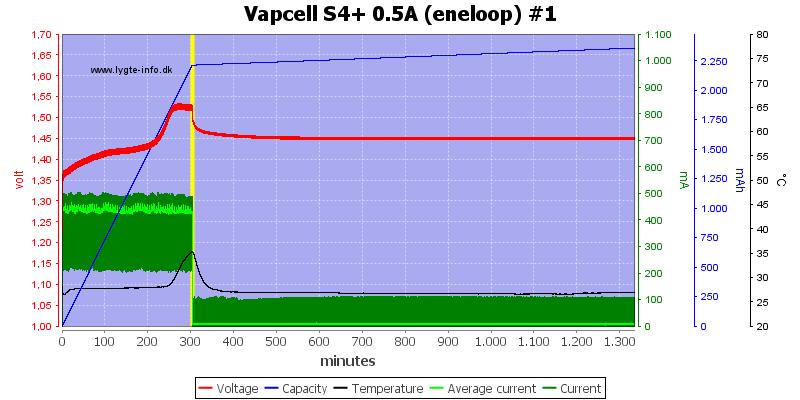 Vapcell%20S4%2B%200.5A%20%28eneloop%29%20%231