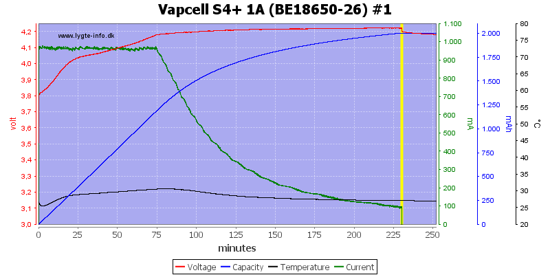 Vapcell%20S4%2B%201A%20%28BE18650-26%29%20%231