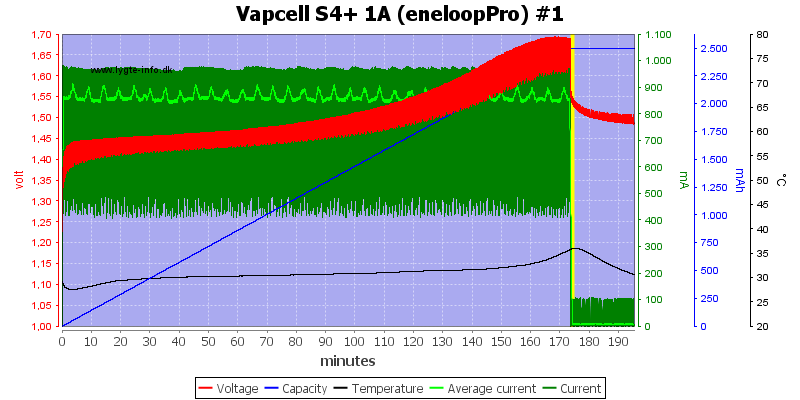 Vapcell%20S4%2B%201A%20%28eneloopPro%29%20%231