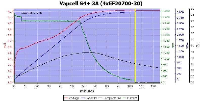 Vapcell%20S4%2B%203A%20%284xEF20700-30%29