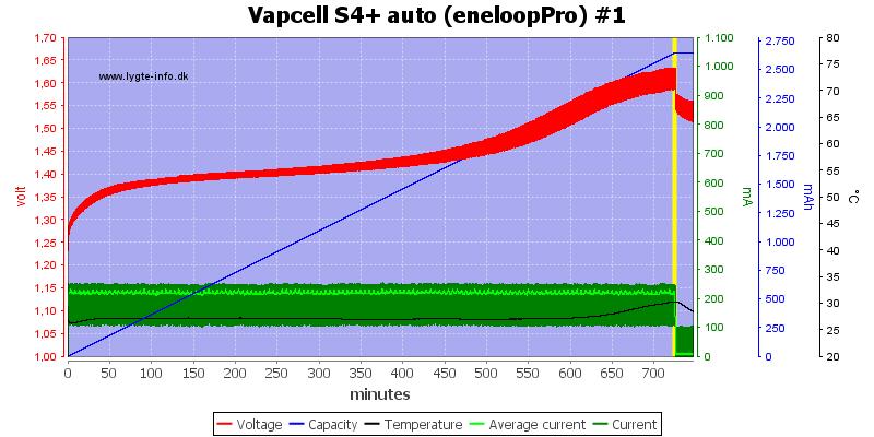 Vapcell%20S4%2B%20auto%20%28eneloopPro%29%20%231