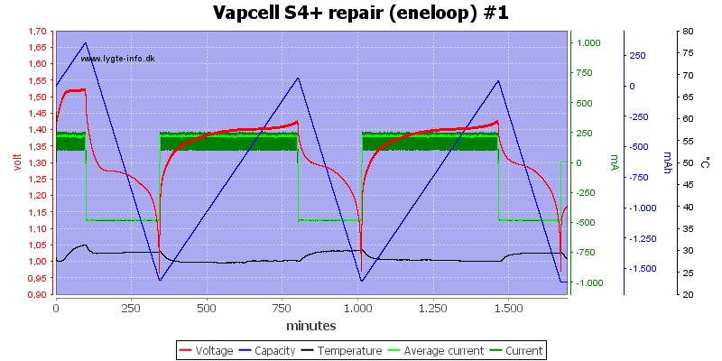 Vapcell%20S4%2B%20repair%20%28eneloop%29%20%231