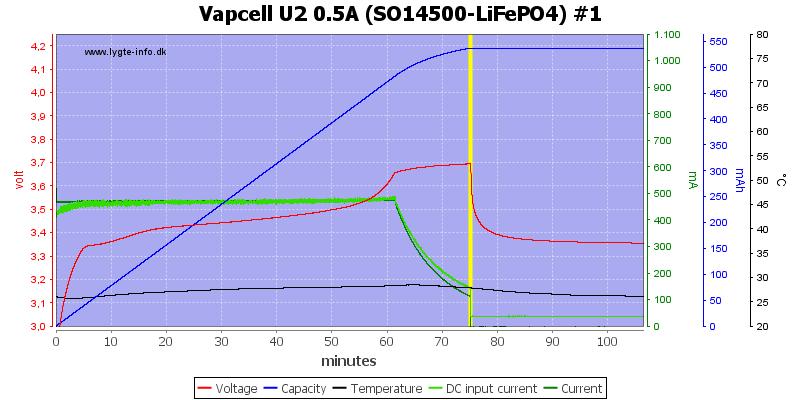 Vapcell%20U2%200.5A%20%28SO14500-LiFePO4%29%20%231