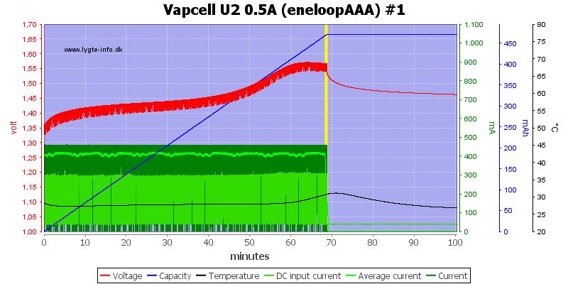 Vapcell%20U2%200.5A%20%28eneloopAAA%29%20%231