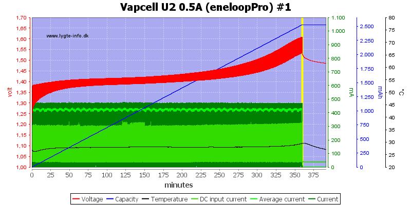Vapcell%20U2%200.5A%20%28eneloopPro%29%20%231