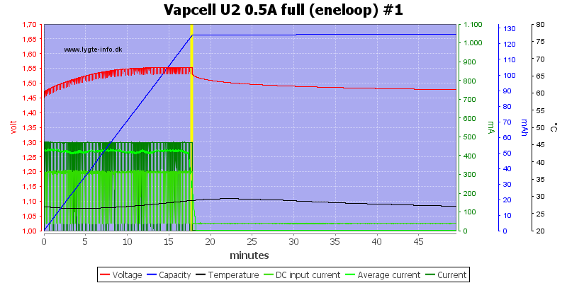 Vapcell%20U2%200.5A%20full%20%28eneloop%29%20%231