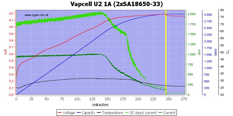 Vapcell%20U2%201A%20%282xSA18650-33%29