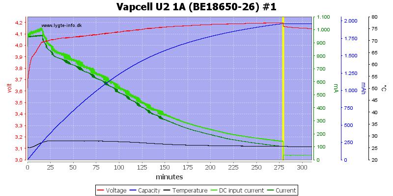 Vapcell%20U2%201A%20%28BE18650-26%29%20%231