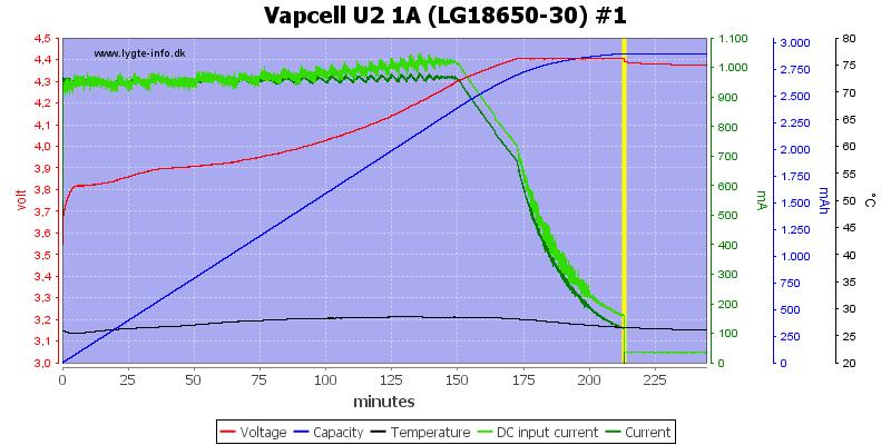 Vapcell%20U2%201A%20%28LG18650-30%29%20%231