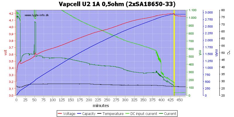 Vapcell%20U2%201A%200%2C5ohm%20%282xSA18650-33%29