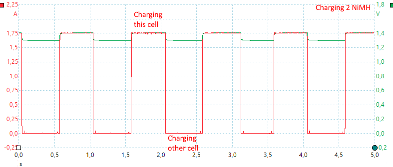 Charge2
