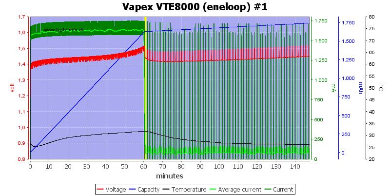 Vapex%20VTE8000%20%28eneloop%29%20%231