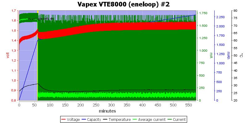 Vapex%20VTE8000%20%28eneloop%29%20%232