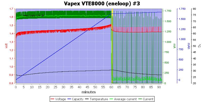 Vapex%20VTE8000%20%28eneloop%29%20%233
