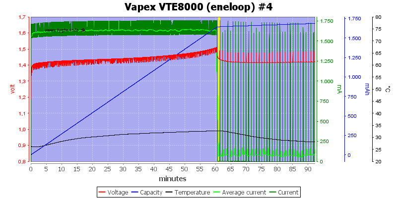 Vapex%20VTE8000%20%28eneloop%29%20%234