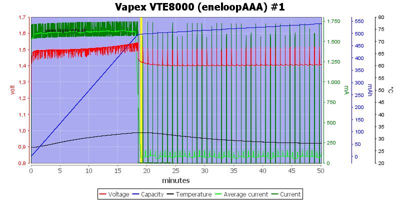 Vapex%20VTE8000%20%28eneloopAAA%29%20%231