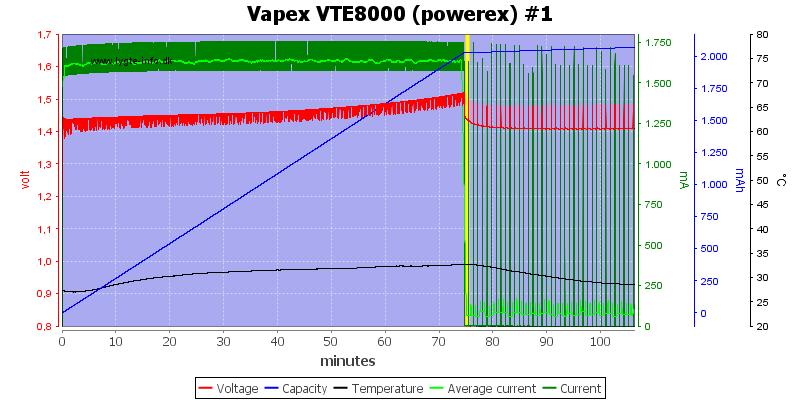Vapex%20VTE8000%20%28powerex%29%20%231