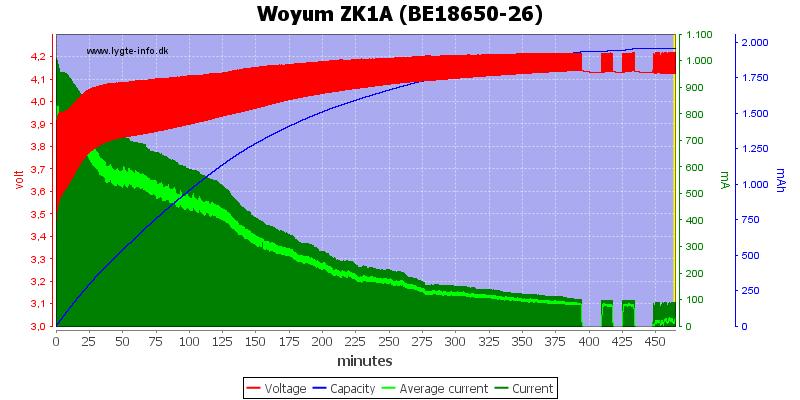 Woyum%20ZK1A%20%28BE18650-26%29