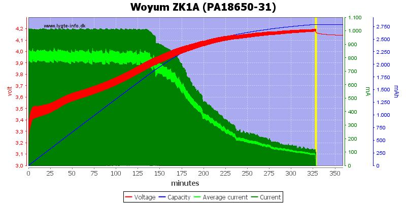 Woyum%20ZK1A%20%28PA18650-31%29
