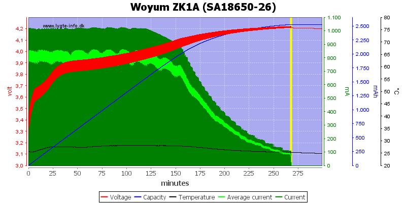Woyum%20ZK1A%20%28SA18650-26%29