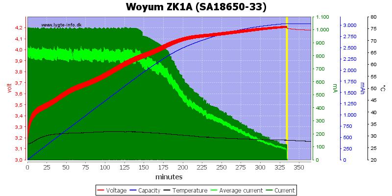 Woyum%20ZK1A%20%28SA18650-33%29
