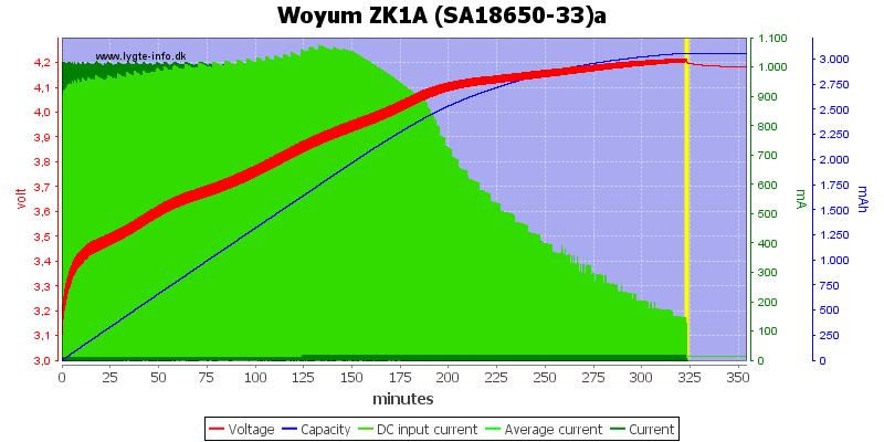 Woyum%20ZK1A%20%28SA18650-33%29a