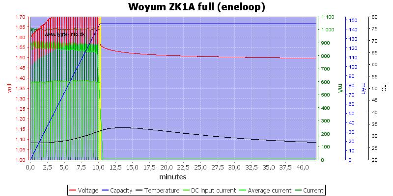 Woyum%20ZK1A%20full%20%28eneloop%29