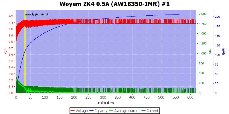 Woyum%20ZK4%200.5A%20%28AW18350-IMR%29%20%231