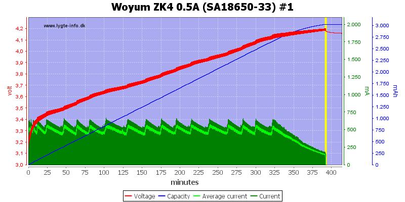 Woyum%20ZK4%200.5A%20%28SA18650-33%29%20%231