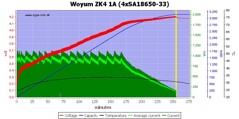 Woyum%20ZK4%201A%20%284xSA18650-33%29