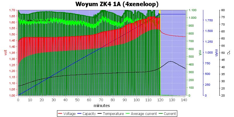 Woyum%20ZK4%201A%20%284xeneloop%29