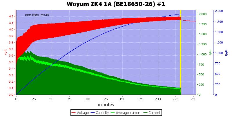 Woyum%20ZK4%201A%20%28BE18650-26%29%20%231